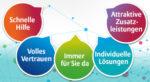 Allianz Generalvertretung Achim Seidel