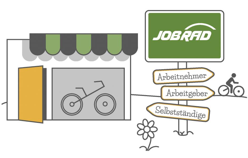 JobRad – Mobilität auf zwei Rädern für Ihre Mitarbeiter